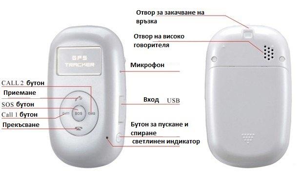 Мини GPS/GPRS/GSM тракер модел CRT19D